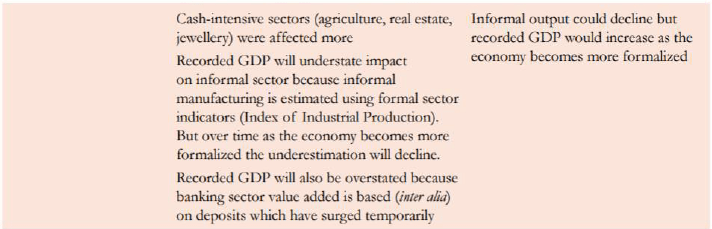 Gist of Economic Survey - 2017 ( Part -1) UPSC Notes | EduRev