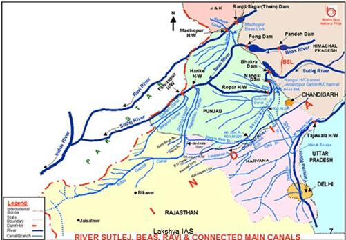 Irrigation - Indian Geography,UPSC,IAS UPSC Notes | EduRev