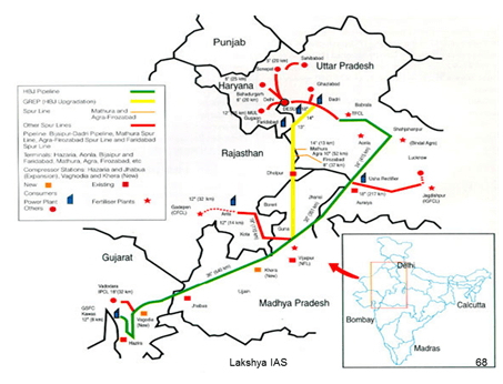 Transport in India (Part -2) - Indian Geography, UPSC, IAS. UPSC Notes | EduRev