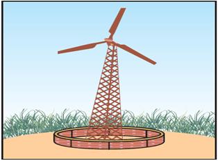 Electricity in Physics - Physics, IAS UPSC Notes | EduRev