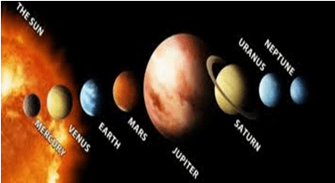 Gravitational Motion - Physics, IAS UPSC Notes   EduRev