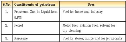 Carbon Allotropes - Chemistry UPSC Notes | EduRev