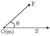 Work, Power and Energy - Physics, IAS UPSC Notes   EduRev
