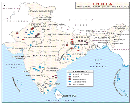 Mineral Resources in India - Indian Geography,UPSC,IAS. UPSC Notes | EduRev
