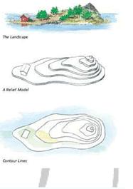 Maps - Physical Geography, UPSC, IAS. UPSC Notes | EduRev
