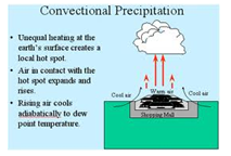 Water In The Atmosphere - Physical Geography, UPSC, IAS. UPSC Notes | EduRev