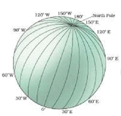 Latitude & Longitude UPSC Notes | EduRev