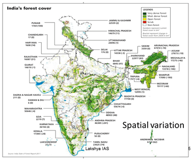 Forests in India - Indian Geography, UPSC, IAS UPSC Notes | EduRev