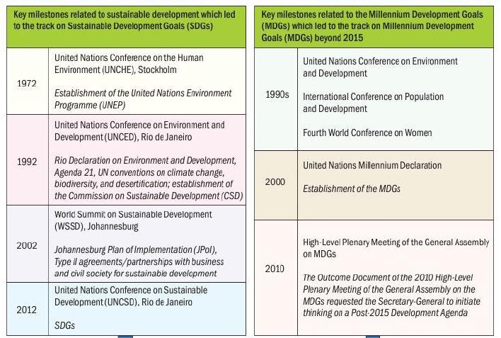 IAS,UPSC,Ecology,Disaster Management