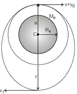 Doc: Kepler`s Laws of Planetary Motion Class 11 Notes   EduRev