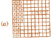 NCERT Solutions(Part -1) - Decimals Class 6 Notes | EduRev