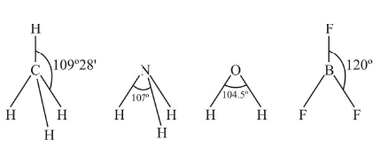 Bond Parameters Class 11 Notes   EduRev