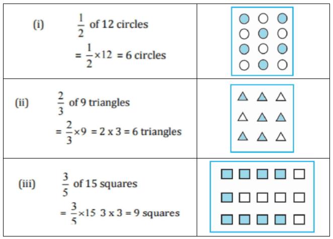 NCERT Solutions(Part - 1) - Fractions and Decimals Class 7 Notes   EduRev