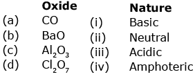 Previous Year Questions (2014-20) - The p-Block Elements (Group 15, 16, 17 and 18) JEE Notes | EduRev