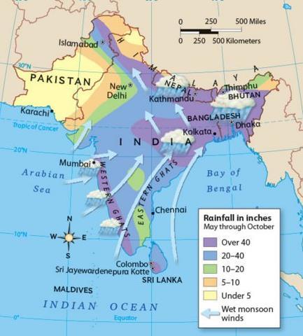 Climate In India (Part - 1) UPSC Notes   EduRev