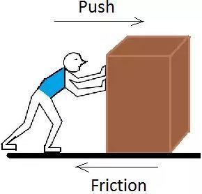 NCERT Solutions - Friction Class 8 Notes | EduRev