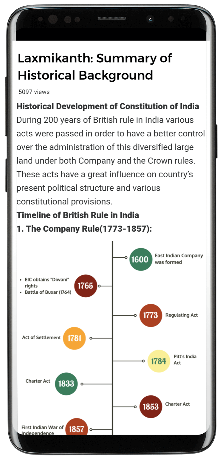 Guide: Overview of the History of Indian Constitution UPSC Notes | EduRev
