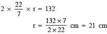 Ex 13.6 NCERT Solutions- Surface Areas and Volumes Class 9 Notes | EduRev