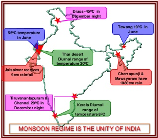 Indian Climate and Factors Affecting UPSC Notes | EduRev