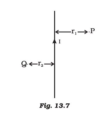 NCERT Exemplar - Magnetic Effects of Electric Current Class 10 Notes | EduRev