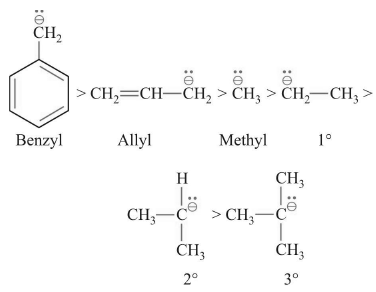 Homolytic and Heterolytic Bond Fission and Electronic Displacement Effect Class 11 Notes | EduRev