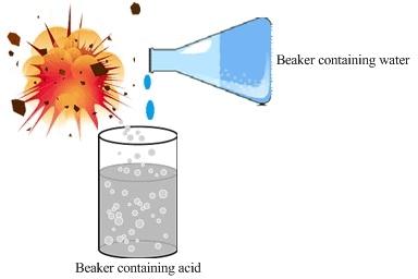 NCERT Solutions - Acids,Bases and Salts Class 10 Notes   EduRev