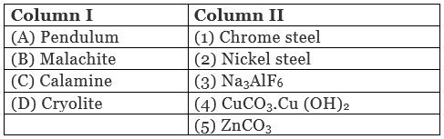 NCERT Exemplar - Isolation of Elements JEE Notes   EduRev