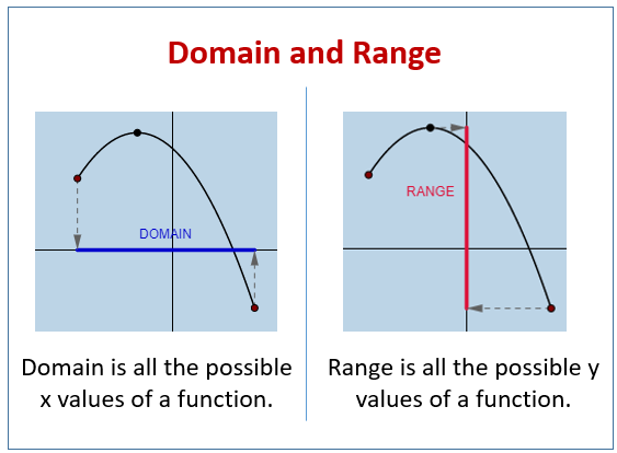Relations Computer Science Engineering (CSE) Notes | EduRev
