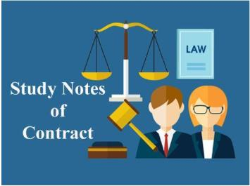 Contract of Law - Notes CLAT Notes | EduRev