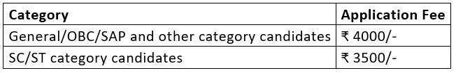 CLAT 2020: Important Dates [Official], Application, Eligibility, Syllabus, Exam Pattern & Prediction CLAT Notes | EduRev