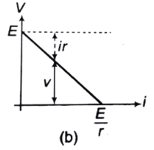 Current Electricity (Part - 1) - Physics, Solution by DC Pandey NEET Notes | EduRev