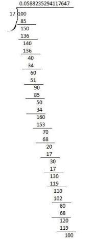 NCERT Solutions Chapter 1 - Number System (I), Class 9, Maths Class 9 Notes | EduRev