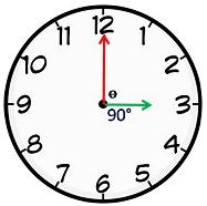 Clocks - Important Formulas; Logical Reasoning LR Notes   EduRev