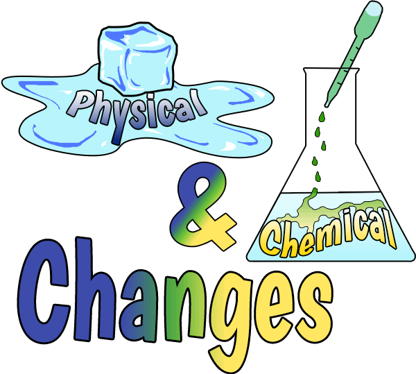 Chapter Notes - Physical and Chemical Changes Class 7 Notes