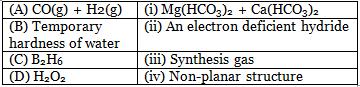 Previous Year Questions (2014-20) - Hydrogen NEET Notes | EduRev