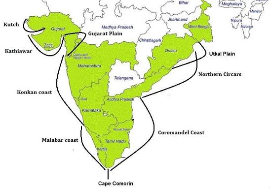 Physical Geography of India (Part - 4) UPSC Notes   EduRev