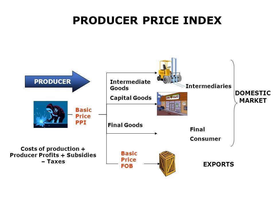 Ramesh Singh Summary: Inflation & Business Cycle UPSC Notes | EduRev