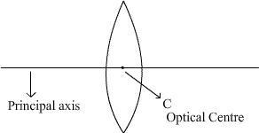 NCERT Summary: Summary of Physics- 2 UPSC Notes | EduRev