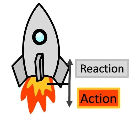 Short & Long Answer Questions(part- 1)- Force and Laws of Motion Class 9 Notes | EduRev