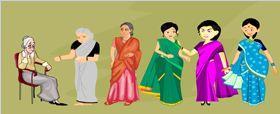 पाठ का सार - मेरे संग की औरतें , कृतिका, हिन्दी | EduRev Notes