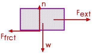 Doc: Work and Power Class 11 Notes | EduRev