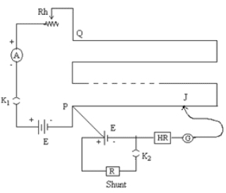 Theory & Procedure, Potentiometer (Internal Resistance of a Cell) Class 12 Notes | EduRev