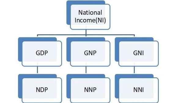 Ramesh Singh : Summary of Introduction UPSC Notes | EduRev