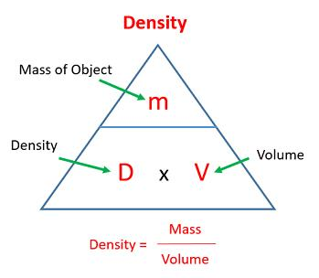 Units And Dimensional Analysis JEE Notes | EduRev