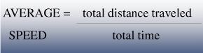 Averages - Examples (with Solutions), Arithmetic, Quantitative Reasoning Quant Notes | EduRev