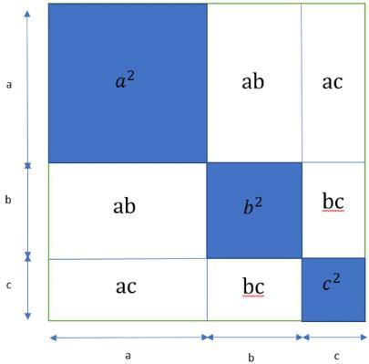 Important Formulas - Number System; Number Theory; Quantitative Aptitude Quant Notes | EduRev