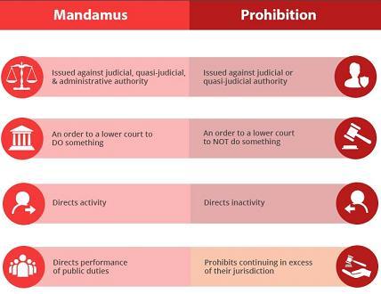 Fundamental Rights (Part - 3) Notes | EduRev