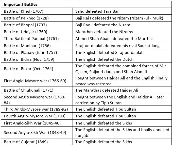 The Act of 1909 UPSC Notes | EduRev