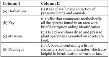 The Living world 1 - From Past 28 Years Questions NEET Notes   EduRev