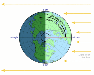 Chapter Notes Chapter - Chapter 2: Globe Latitudes and Longitudes, Class 6, SST | EduRev Notes